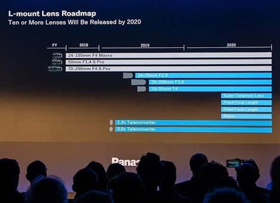 Panasonic Lumix S L-mount Lenses Roadmap - Best Camera News