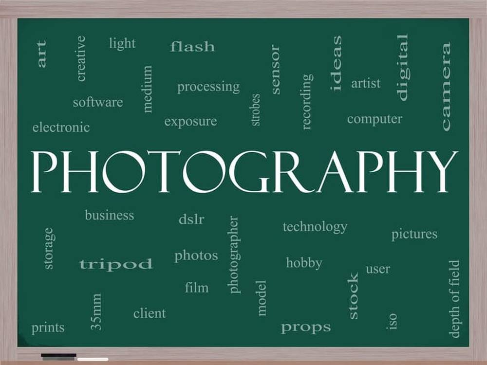 Glossary of Photography Terms