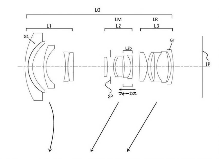 New Patents: Canon RF 17-35mm f/4-5.6, RF 135mm f/1.8L & RF 100mm f/1.4L USM Lenses