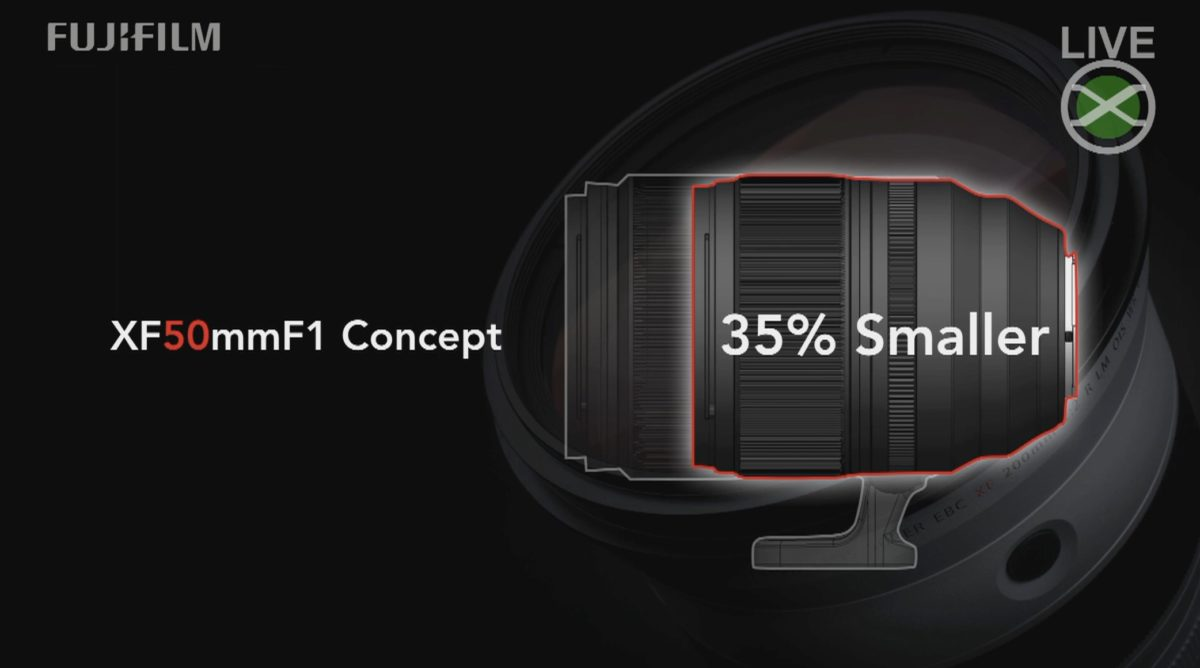 Fujifilm XF 50mm f/1 R WR Lens in Development instead of 33mm f/1