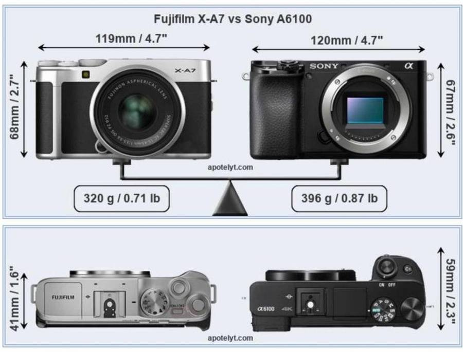 Fujifilm X-A7 vs Sony A6100 – Comparison