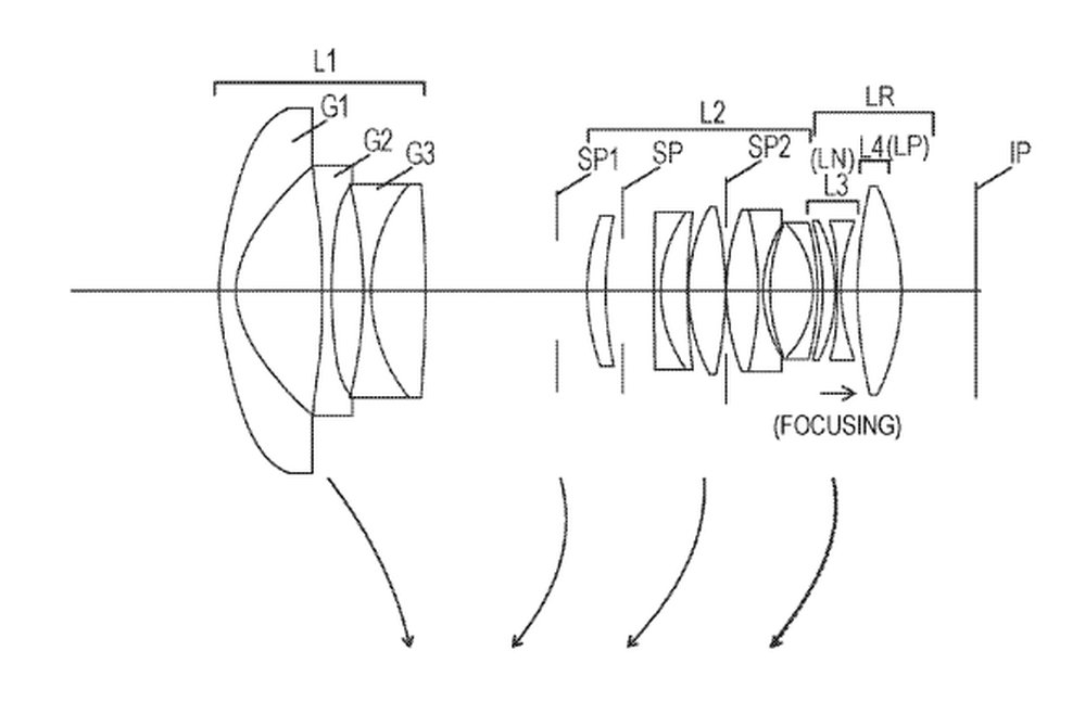 Canon Filed Patent for RF 14-28mm f/2 and RF 10-24mm f/4 Lenses