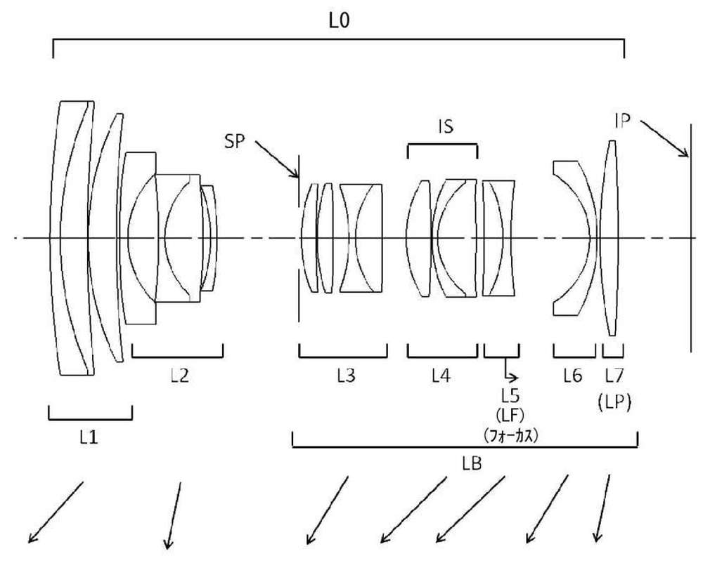 Patent : Canon RF 24-80mm f/4 Lens