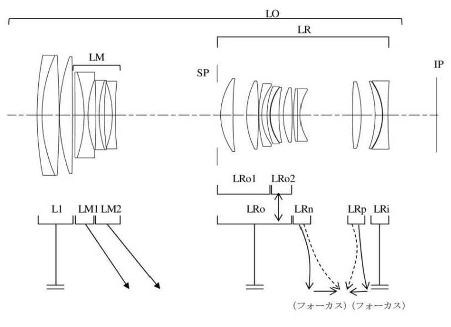 Canon RF 70-200mm f/4L Internal Zoom Lens Patent
