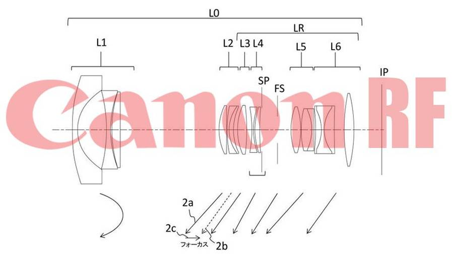 Patent: Canon RF 24-100mm f/2.8L, RF 24-300mm f/4-5.6 and 24-85mm f/2.8L Lenses