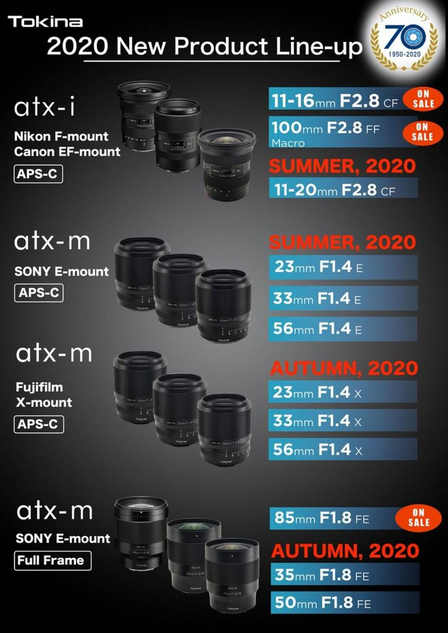 New Tokina Lenses 2020 Line-up Announced