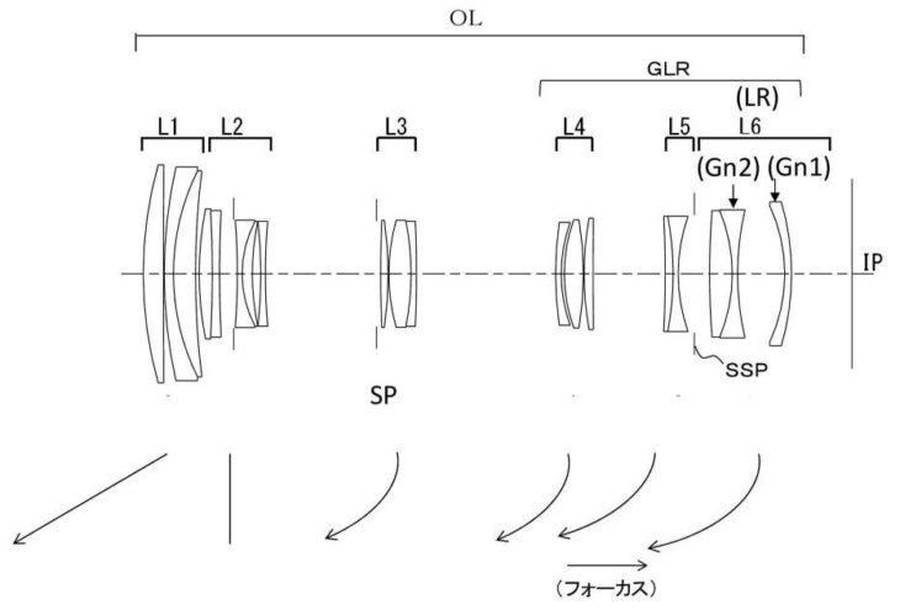New Canon Patent: RF 70-300mm f/3.5-5.6 & RF 100-500mm f/5.6-6.4 Lenses