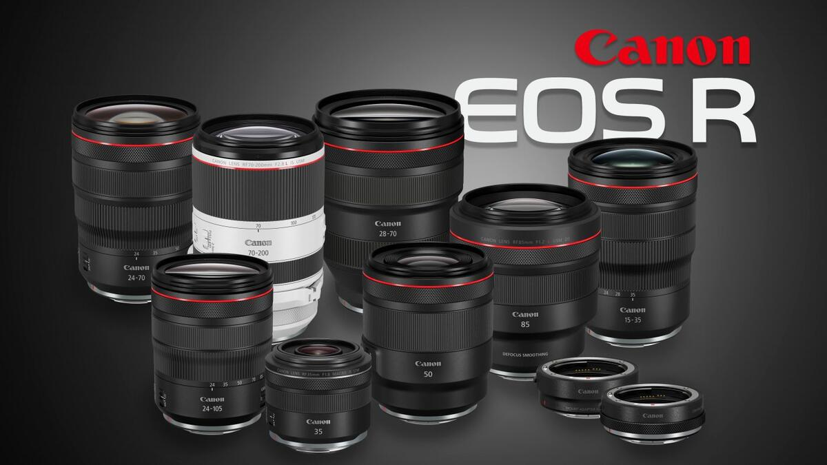 Complete List of Canon RF Lenses