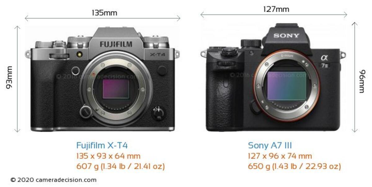 Sony a7 III vs. Fujifilm X-T4 – Which is Best?